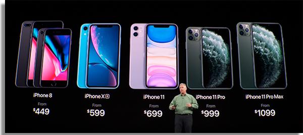 new generation prices