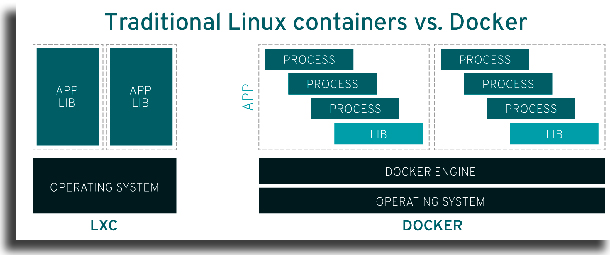 docker containers for windows