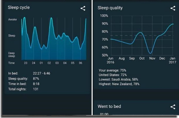 monitor sleep sleepcycle
