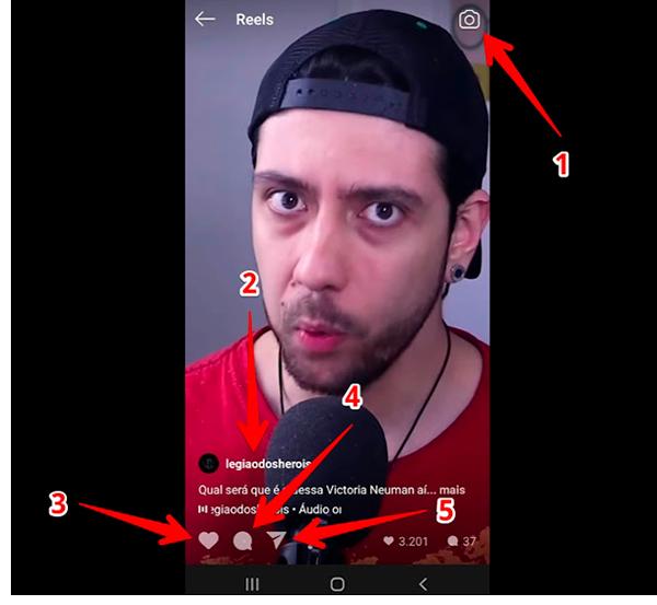 Instagram Reels interactions